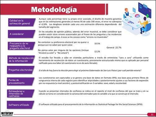 Mitofsky Tendencias SLP (Feb 21)A_Page_9