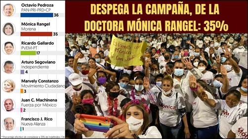 ¡SE DESPEGA LA DOCTORA MÓNICA RANGEL!